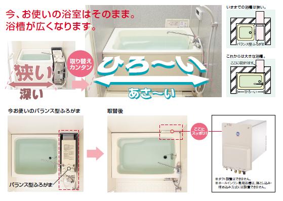 既設の浴室でも対応可能